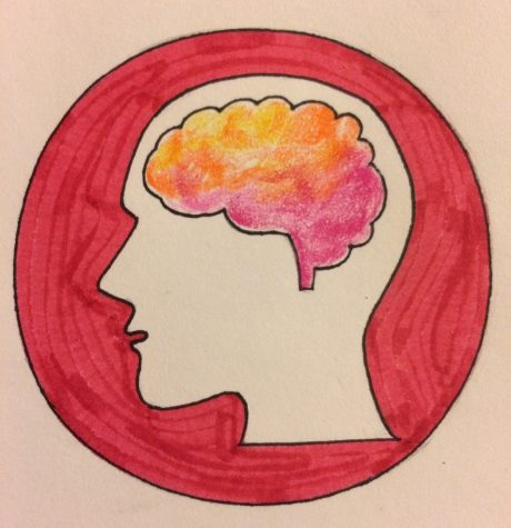 Thoughts on the Psyche: Being Mindful About Mental Health